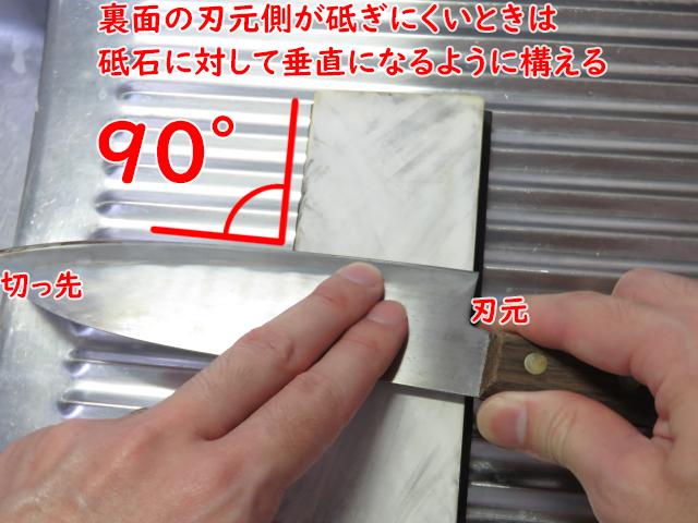 包丁の裏面を砥ぐときは、砥石に対して垂直包丁を構える