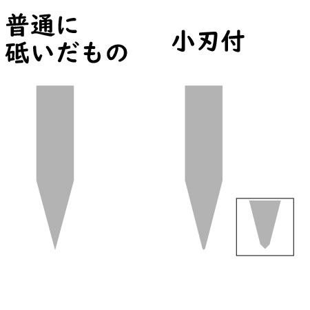包丁の砥ぎ方-小刃付のやり方