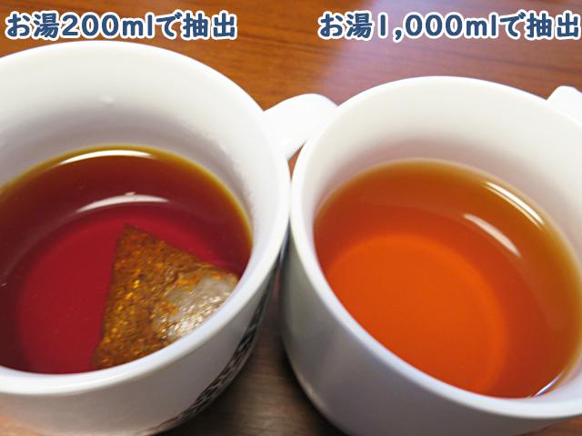 お湯200mlとお湯1,000mlで抽出したルイボスティーの濃さの比較