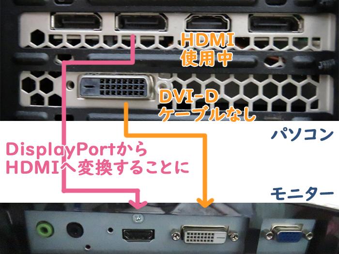 パソコンの出力端子とモニタの出力端子が合わず変換コネクタ・ケーブルが必要な状態