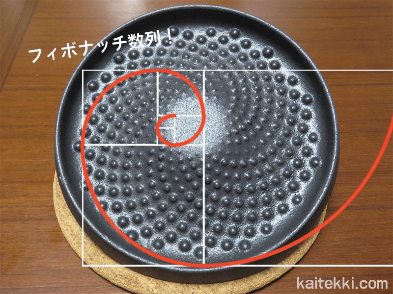 鉄蓋の裏の模様はフィボナッチ数列で配置されている