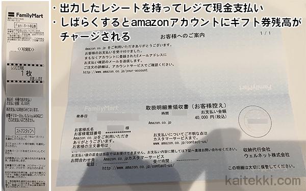 コンビニのチケットマシンから出力したレシートを持ってレジで現金支払いを行うとamazonアカウントにギフト券残高がチャージされる